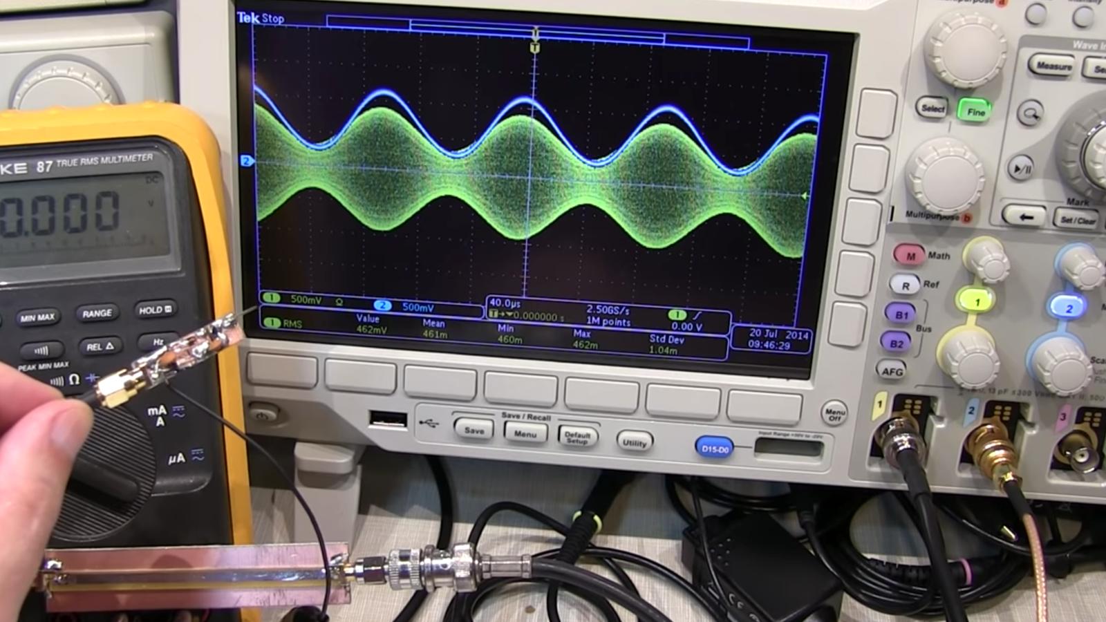 Best Oscilloscope for Ham Radio 2021